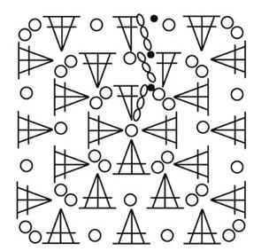 esquema granny square
