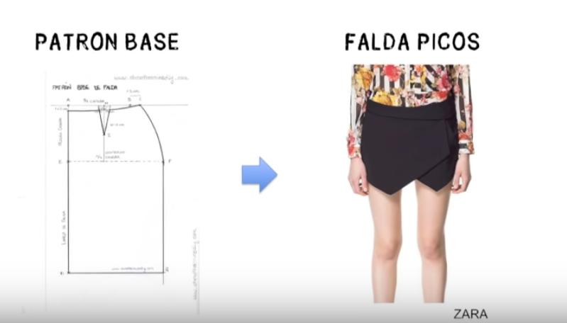 Patrón base para faldas rectas modificado, hazlo tu misma