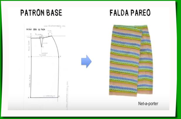 patrón base para faldas rectas