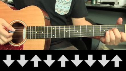 Lecciones de guitarra ritmos y rasgueos